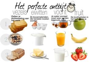 het perfecte ontbijt